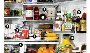 چگونه بخش های مختلف یخچال خود را سازماندهی کنیم