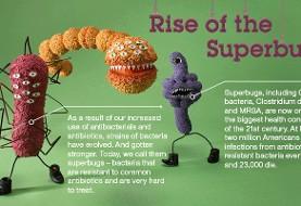 دوران تاریک پزشکی درحال آغاز است: تاثیر وارونه آنتیبیوتیکها بر سلامت بدن