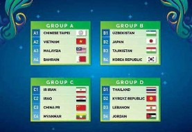 Iran in Group C of AFC Futsal Championship