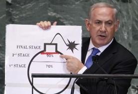 وبلاگ الجزیره: آیا ایران آنقدر که نتانیاهو میگوید ترسناک است؟