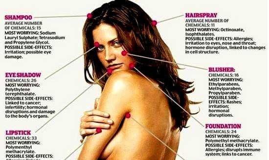 خطرات ترکیبات شیمیایی موجود در مواد آرایشی و زیبایی
