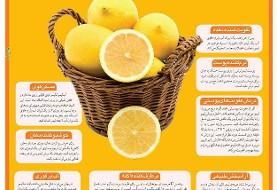 این میوه قاتل فشار خون و ضد خستگی است