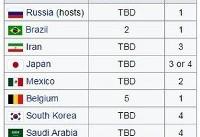 حضور ایران در سید ۳ جام جهانی ۲۰۱۸ قطعی شد + سند