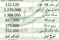 طلا ارزان شد/ دلار ۴۰۲۶ تومان+ جدول