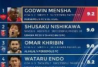منشا بهترین بازیکن دور برگشت نیمهنهایی لیگ قهرمانان