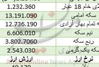 افزایش قیمت سکه/ دلار ارزان شد+ جدول قیمت