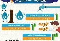 اینفوگرافی/توصیه های طب سنتی برای نوشیدن آب