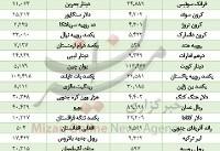افت قیمت ۱۳ ارز در بازار/دلار گران شد+جدول