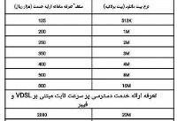 تعرفههای جدید اینترنت ثابت اعلام شد/ سرعت ۱۶ مگ ۸۰ هزار تومان (+جدول)