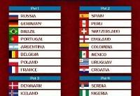 گلدان بندی نهایی جام جهانی ۲۰۱۸ روسیه +عکس
