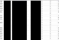 لورفتن ۱.۸ میلیارد پست آنلاین جمعآوریشده برای مقاصد اطلاعاتی پنتاگون