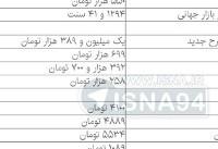 قیمت انواع سکه و ارز در اولین روز هفته +جدول