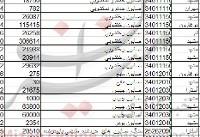 صادرات صابون ۲۳ میلیاردی شد/ افغانستان بزرگترین خریدار