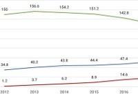 مقایسه میزان تماشای ویدئوی آنلاین در ایران و جهان | ۳ مانع در ایران