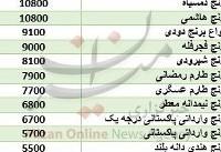 نرخ برنج ایرانی و خارجی در بازار + جدول قیمت