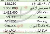 ربع سکه ارزان شد/ دلار ۴۲۰۵ تومان+ جدول