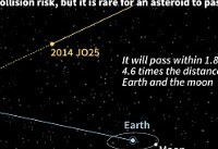 Big space rock to streak past Earth on Wednesday