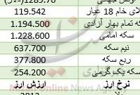سکه امامی گران شد/ دلار ۳ هزار ۸۱۳ تومان+ جدول