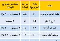 فهرست آپارتمانهای زیر ۴۰۰ میلیون تومان در تهران