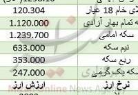 سکه امامی در مسیر ارزانی/  دلار بدون تغییر ماند+ جدول قیمت