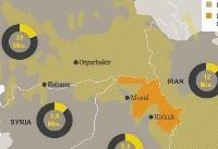 ایران مرزهای هوایی با اقلیم کردستان عراق را بست