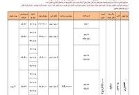 اعلام شرایط فروش اقساطی و نقدی تندر پیکاپ (+جدول)