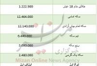 افزایش قیمت سکه امامی/دلار مسیر گرانی را انتخاب کرد+جدول قیمت