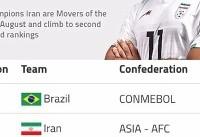 صعود تاریخی فوتبال ساحلی؛ ساحلی بازان ایران پشت سر برزیل در رده دوم جهان+عکس
