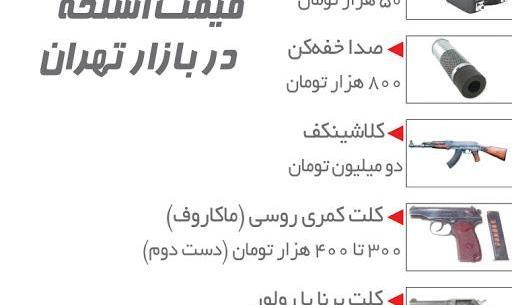 خارج از کنترل؟ ادامه بازار داغ زیرزمینی اسلحه در تهران: یک تفنگ فروشِ دیگر فضای مجازی دستگیر شد