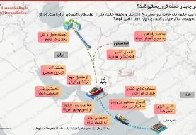 چهار متهم حادثه تروریستی چابهار مرتبط با سرویسهای امنیتی منطقه دستگیر شدند