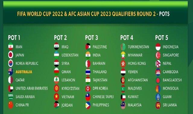 ۴ بازی و فقط یک میزبانی در ایران در انتخابی جام جهانی ۲۰۲۲ قطر: ایران با عراق و بحرین همگروه شد