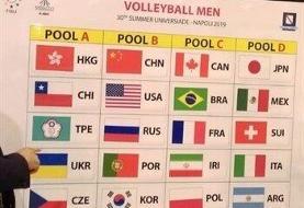 قرعه سخت والیبال ایران در یونیورسیاد ۲۰۱۹ +عکس