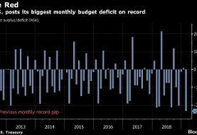 کسری بودجه آمریکا در ماه فوریه رکورد زد