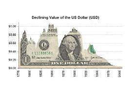 دلار جهانی نزولی شد