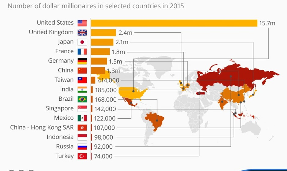 میلیونرهای جهان هم در حال فرارند، اما به کجا؟