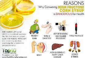 مراقب مصرف مواد غذایی حاوی شربت فروکتوز باشید