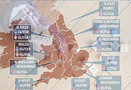 محمد و الیویا محبوبترین نام ها در لندن برای پسران و دختران