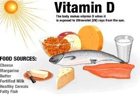 ویتامین D در درمان بیماری سل موثر است