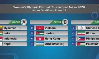 دغدغه هم گروهی فوتبال بانوان ایران با فلسطین در انتخابی المپیک ۲۰۲۰ در آسیا