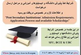University Admission Requirements and Institute Training Seminar