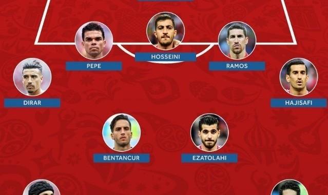 عکس ۳ بازیکن ایرانی در تیم منتخب روز هفتم