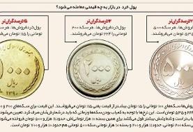 ارزش فلز بیشتر از سکه های رایج کشور شد: در ایران مردم با ذوب سکه های ۲۰۰ و ۵۰۰ تومانی کاسبی میکنند