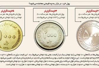 ارزش فلز بیشتر از سکه های رایج کشور شد: در ایران ...