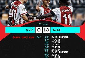 برد عجیب آژاکس در لیگ هلند با ۱۳ گل!