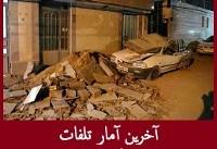 Â«زلزله کرمانشاه»؛ تعداد کشته ها به ۲۰۰ تن رسید | آخرین اخبار تلفات زلزله دیشب کرمانشاه