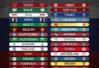 تیم ملی فوتبال پرو ، مسافر جدید روسیه / جام جهانی ۲۰۱۸ کامل شد +عکس