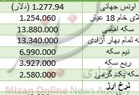 کاهش قیمت سکه/ دلار کمی ارزان شد+ جدول قیمت