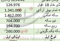 اوج گیری قیمت سکه در بازار/ نرخ دلار نزولی شد + جدول قیمت