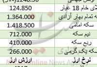 سکه امامی ۱۰ هزار تومان گران شد/ دلار ۴۲۱۷ تومان+ جدول