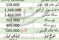 اُفت قیمت سکه امامی در بازار/ دلار نزولی شد + جدول قیمت